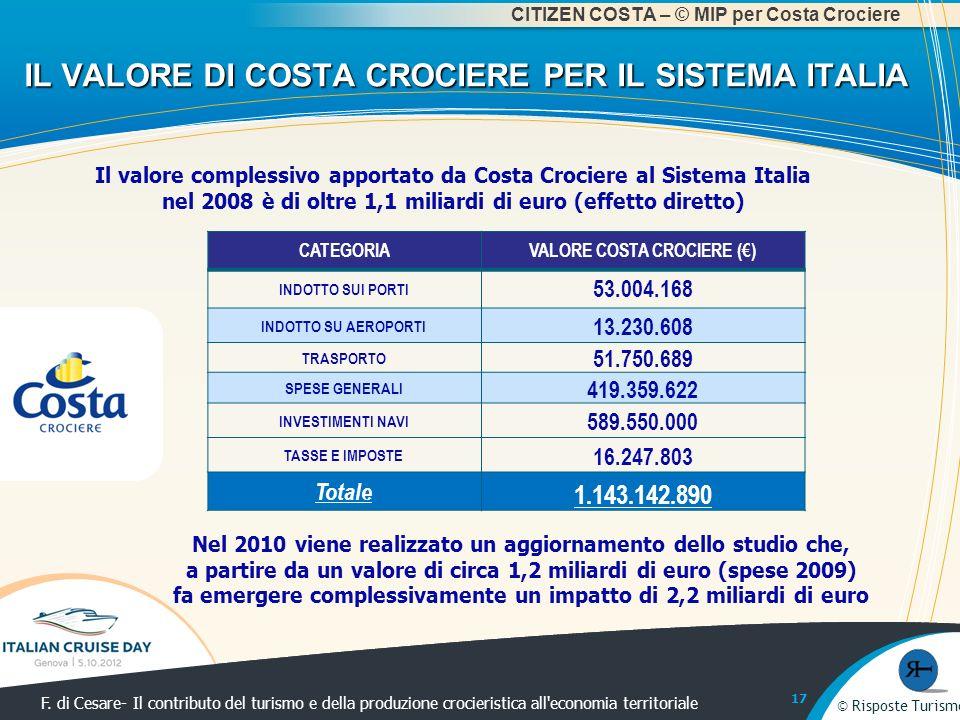 IL VALORE DI COSTA CROCIERE PER IL SISTEMA ITALIA
