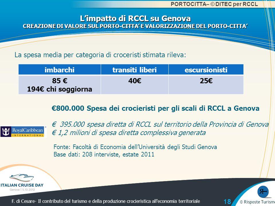 PORTOCITTA– © DITEC per RCCL
