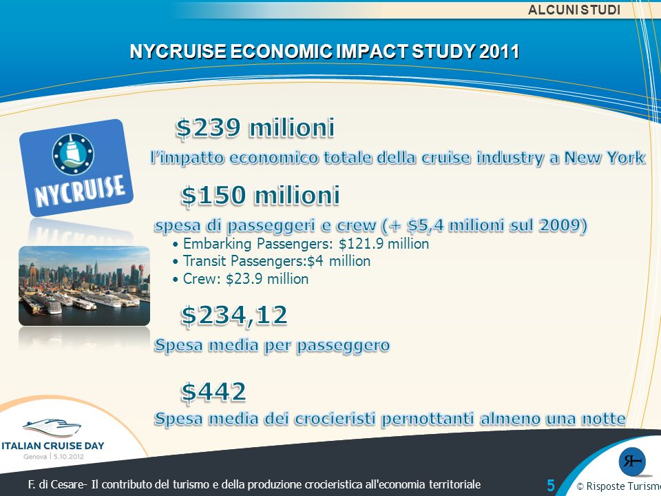 NYCRUISE ECONOMIC IMPACT STUDY 2011