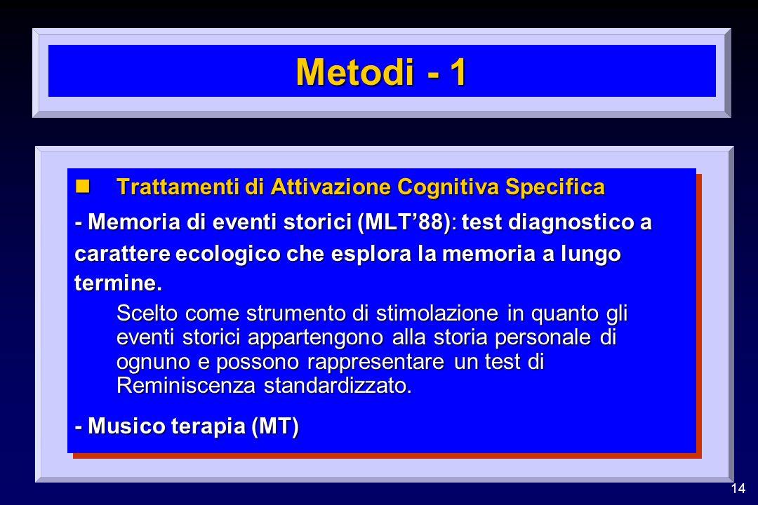 Metodi - 1 Trattamenti di Attivazione Cognitiva Specifica