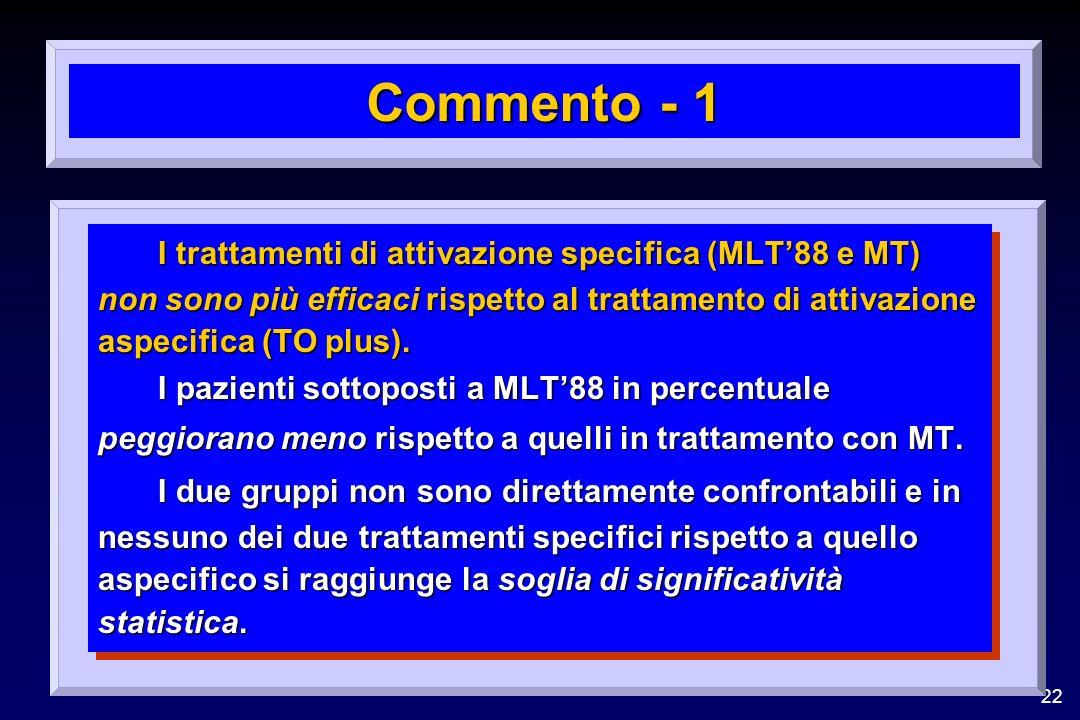 Commento - 1 I trattamenti di attivazione specifica (MLT'88 e MT)