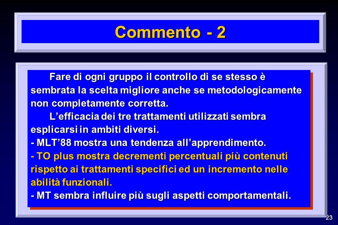Commento - 2 sembrata la scelta migliore anche se metodologicamente