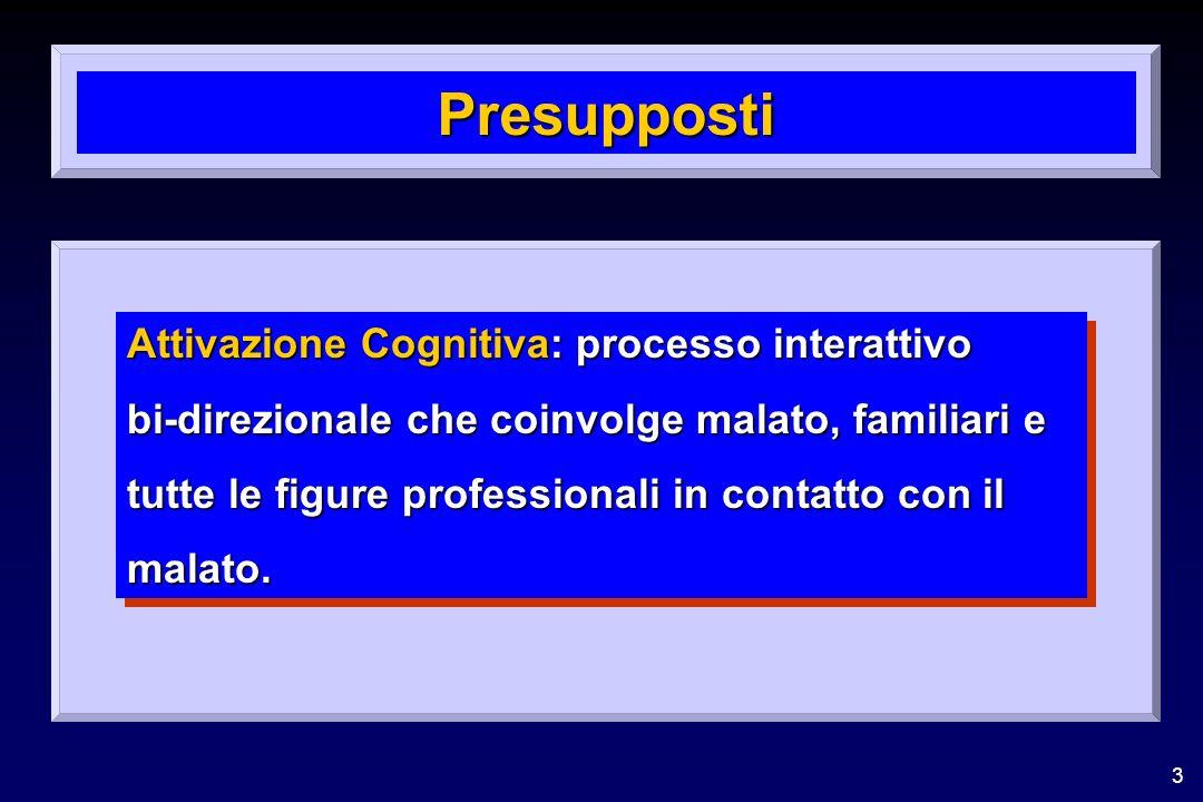 Presupposti Attivazione Cognitiva: processo interattivo