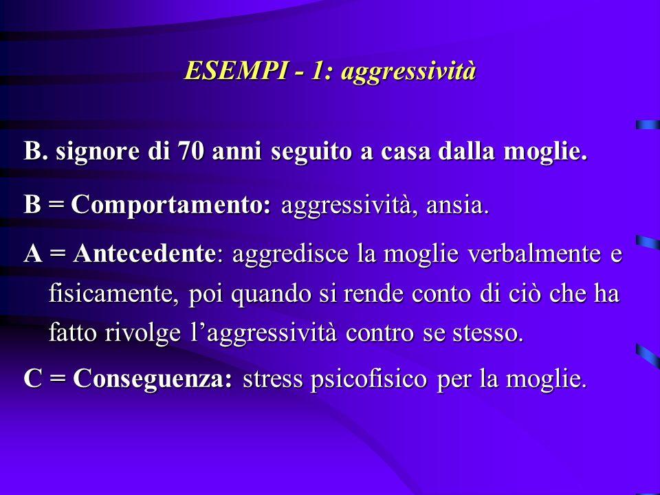 ESEMPI - 1: aggressività