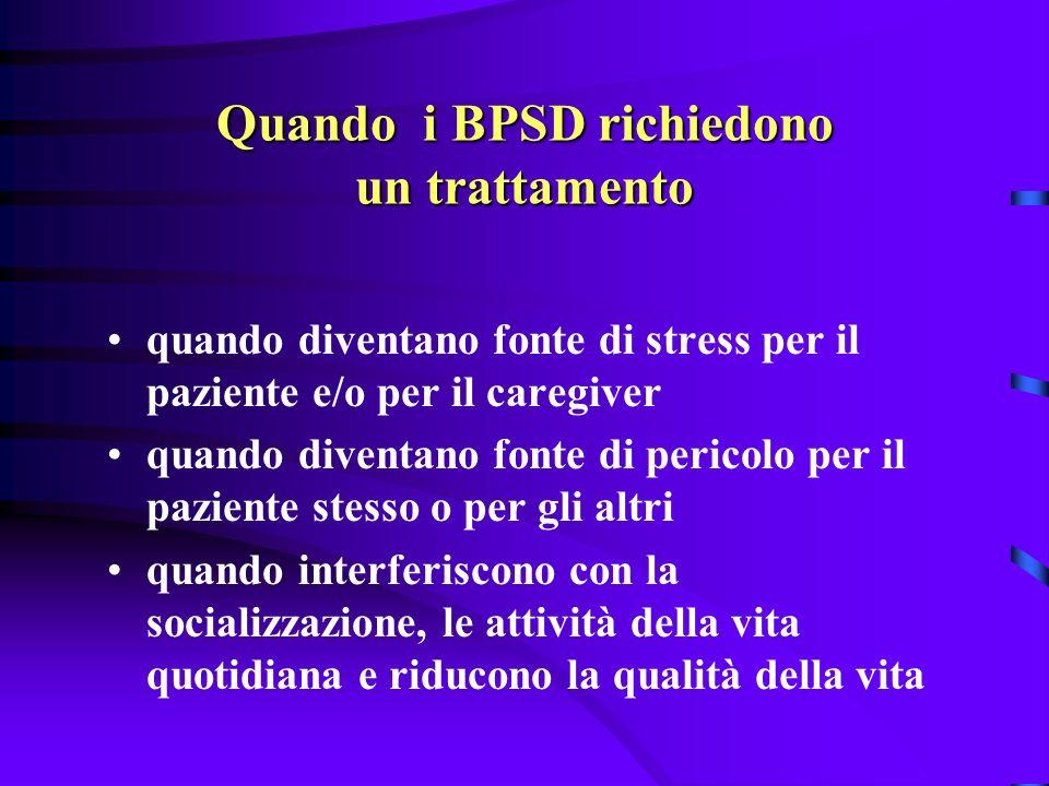 Quando i BPSD richiedono un trattamento