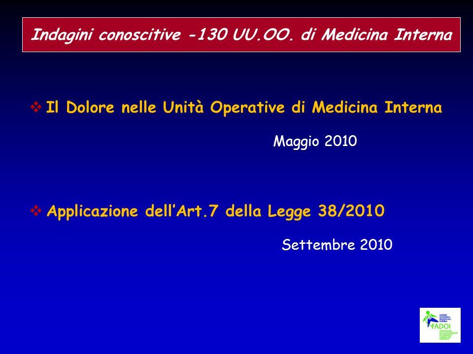 Indagini conoscitive -130 UU.OO. di Medicina Interna