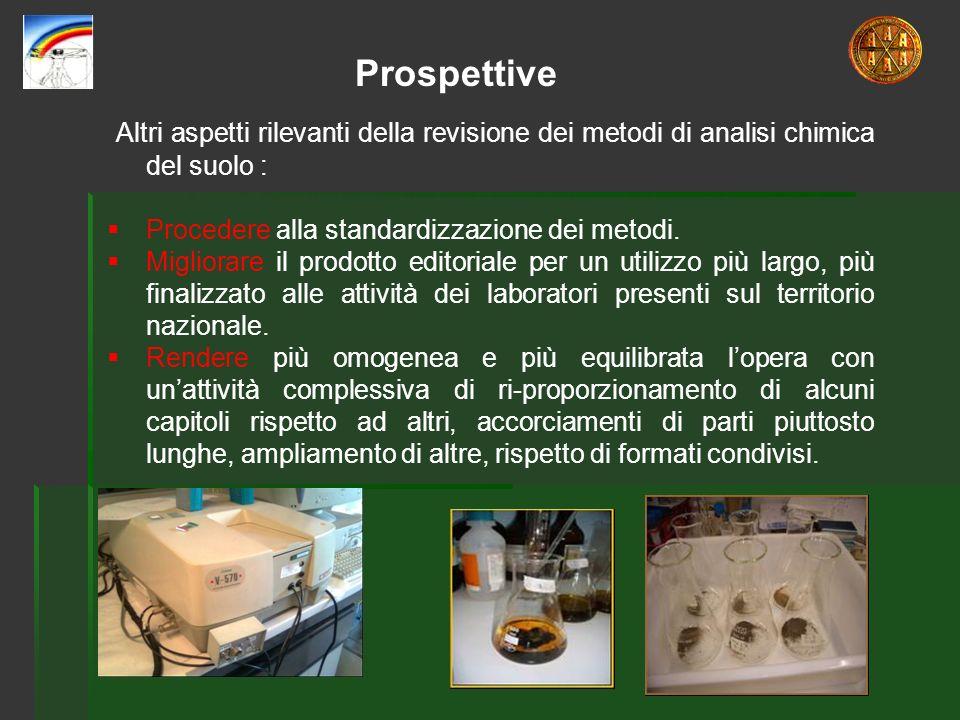 Prospettive Altri aspetti rilevanti della revisione dei metodi di analisi chimica del suolo : Procedere alla standardizzazione dei metodi.