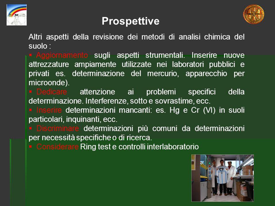 Prospettive Altri aspetti della revisione dei metodi di analisi chimica del suolo :