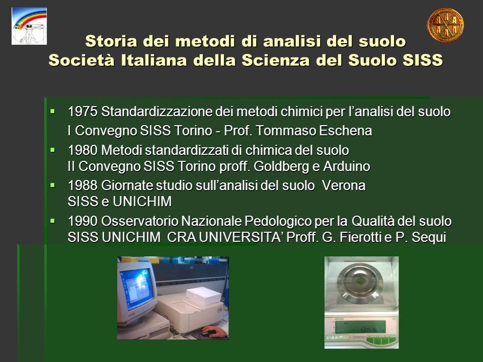 Storia dei metodi di analisi del suolo Società Italiana della Scienza del Suolo SISS