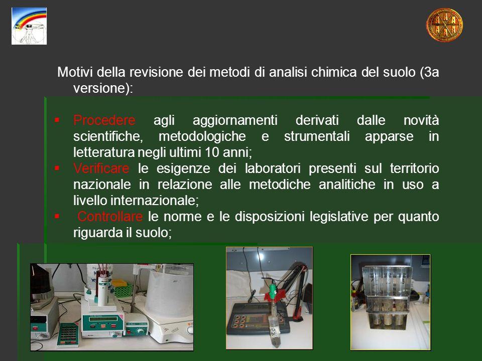 Motivi della revisione dei metodi di analisi chimica del suolo (3a versione):