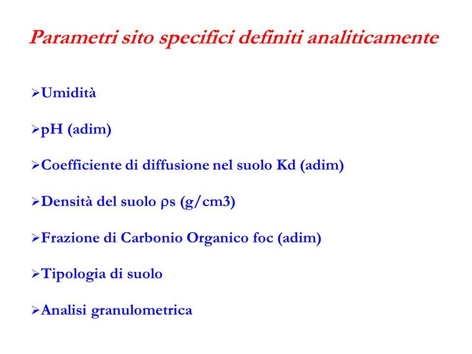 Parametri sito specifici definiti analiticamente