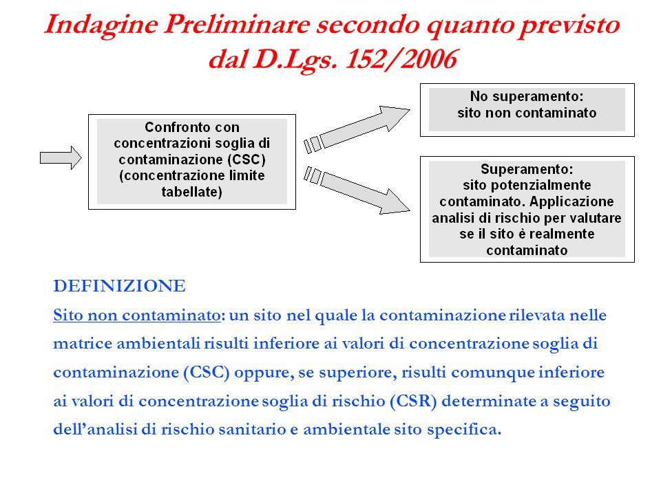 Indagine Preliminare secondo quanto previsto dal D.Lgs. 152/2006
