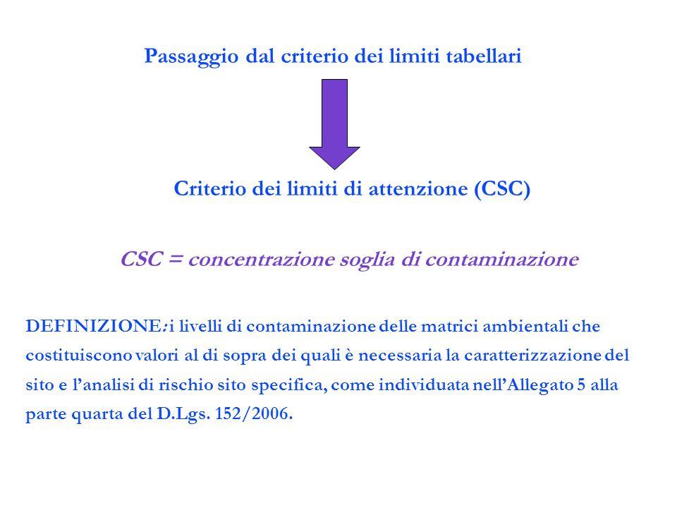 DEFINIZIONE: i livelli di contaminazione delle matrici ambientali che