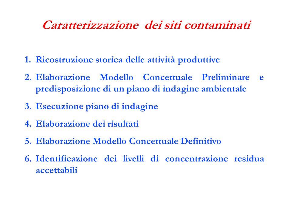Caratterizzazione dei siti contaminati