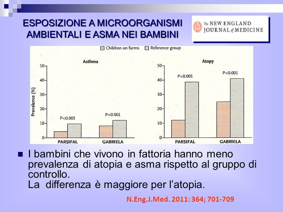 ESPOSIZIONE A MICROORGANISMI AMBIENTALI E ASMA NEI BAMBINI