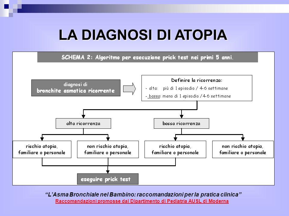 LA DIAGNOSI DI ATOPIA L'Asma Bronchiale nel Bambino: raccomandazioni per la pratica clinica