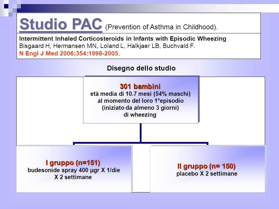 Studio PAC (Prevention of Asthma in Childhood).