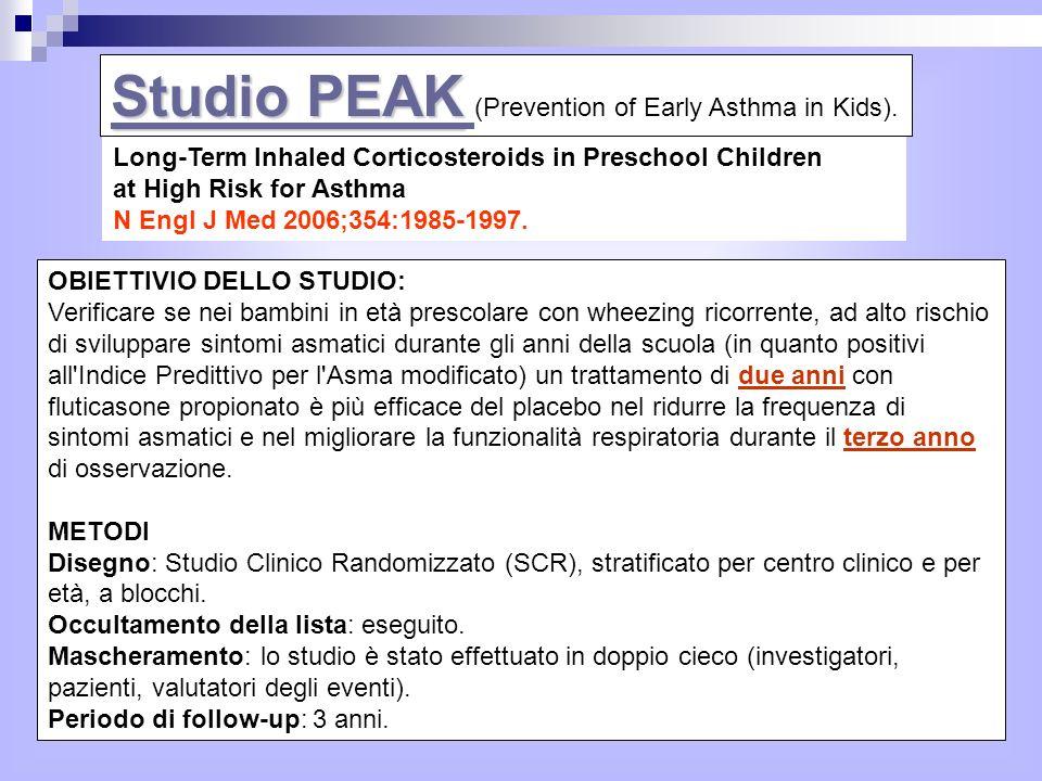 Studio PEAK (Prevention of Early Asthma in Kids).