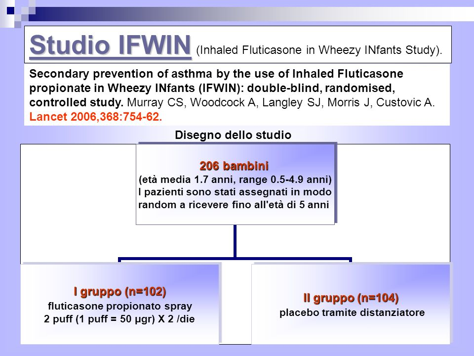 Studio IFWIN (Inhaled Fluticasone in Wheezy INfants Study).