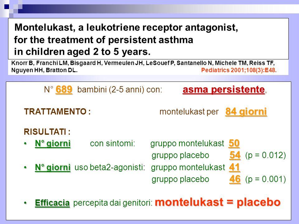 N° 689 bambini (2-5 anni) con: asma persistente,