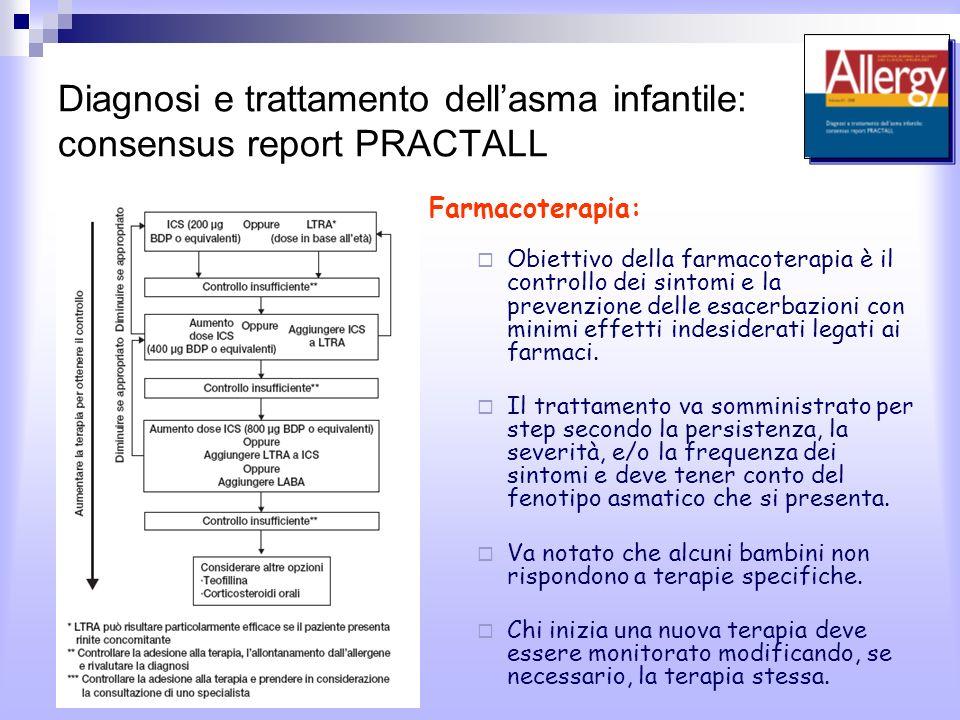 Diagnosi e trattamento dell'asma infantile: consensus report PRACTALL