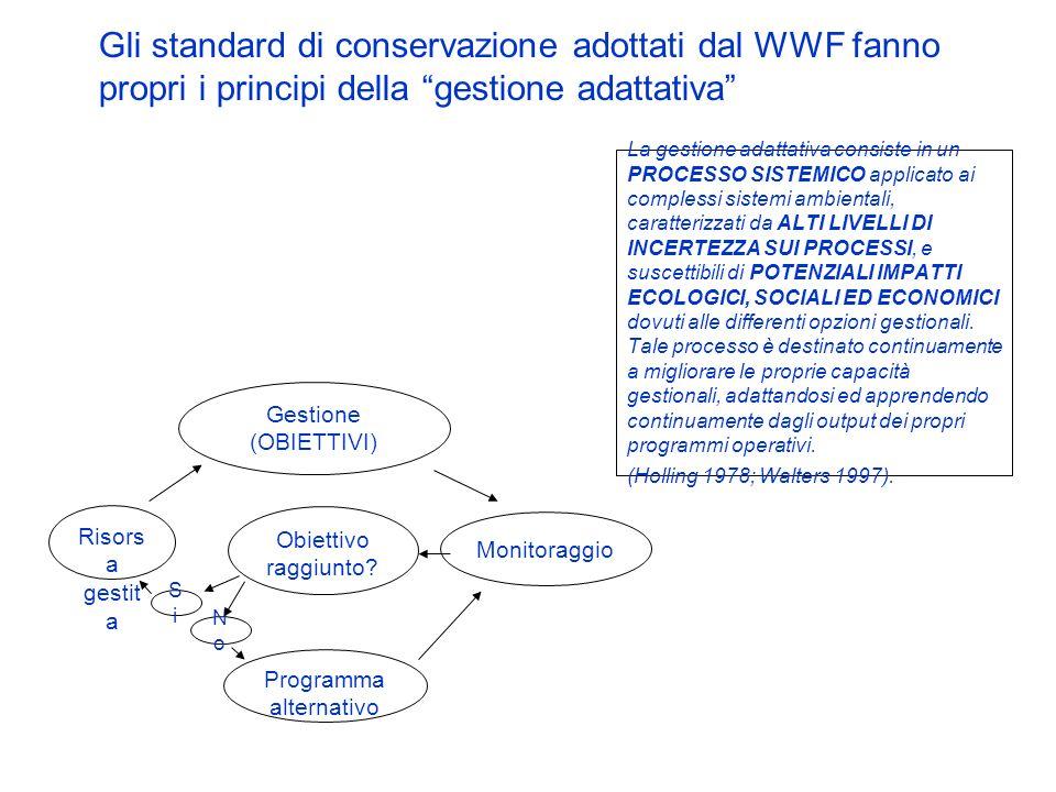 Gli standard di conservazione adottati dal WWF fanno propri i principi della gestione adattativa