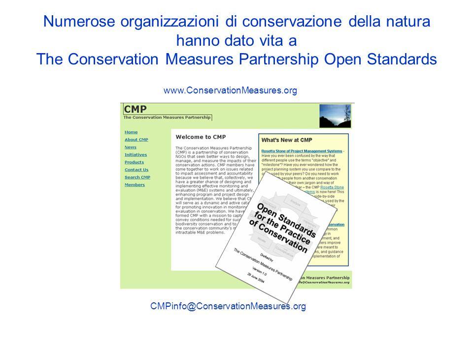 Numerose organizzazioni di conservazione della natura hanno dato vita a The Conservation Measures Partnership Open Standards