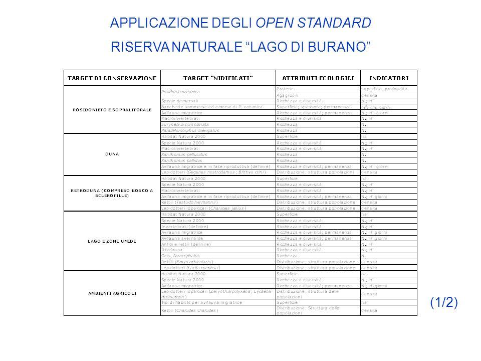 APPLICAZIONE DEGLI OPEN STANDARD RISERVA NATURALE LAGO DI BURANO
