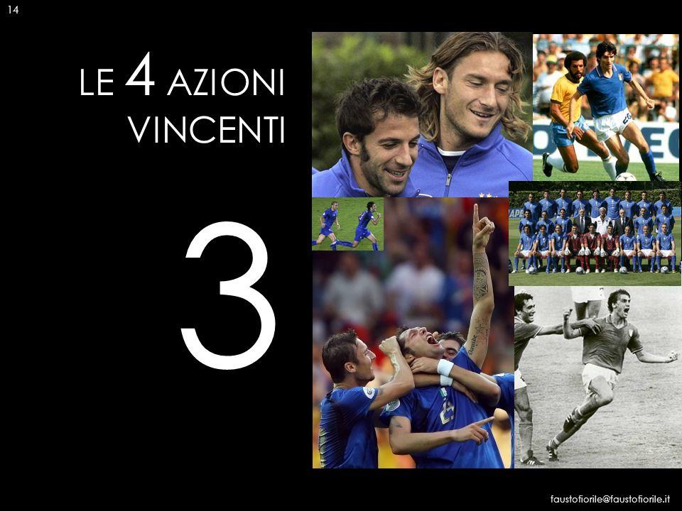 14 LE 4 AZIONI VINCENTI 3 faustofiorile@faustofiorile.it 14