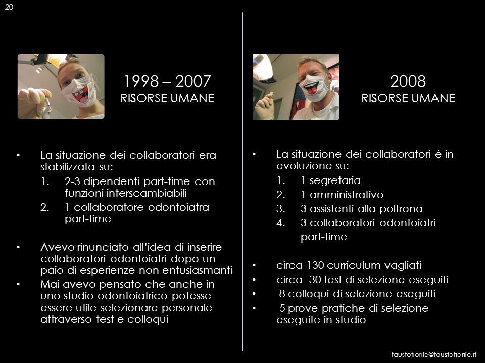 1998 – 2007 2008 RISORSE UMANE RISORSE UMANE