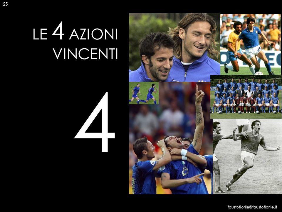 25 LE 4 AZIONI VINCENTI 4 faustofiorile@faustofiorile.it 25
