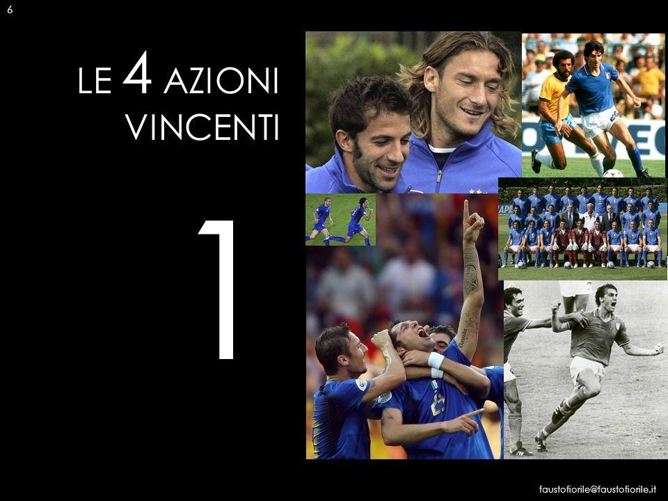 6 LE 4 AZIONI VINCENTI 1 faustofiorile@faustofiorile.it 6