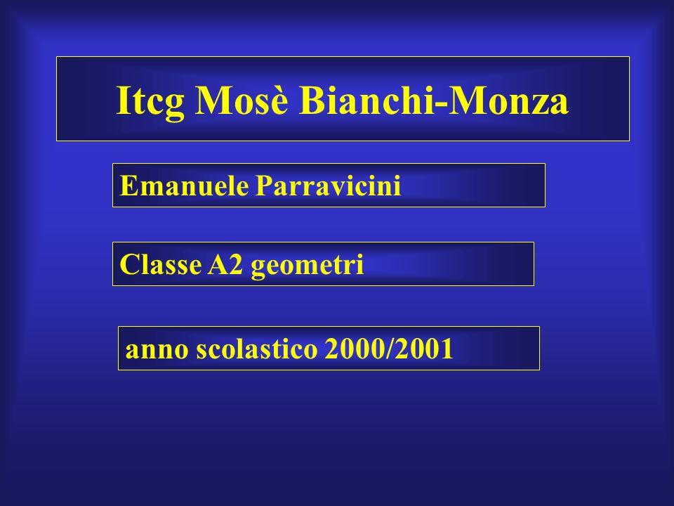 Itcg Mosè Bianchi-Monza
