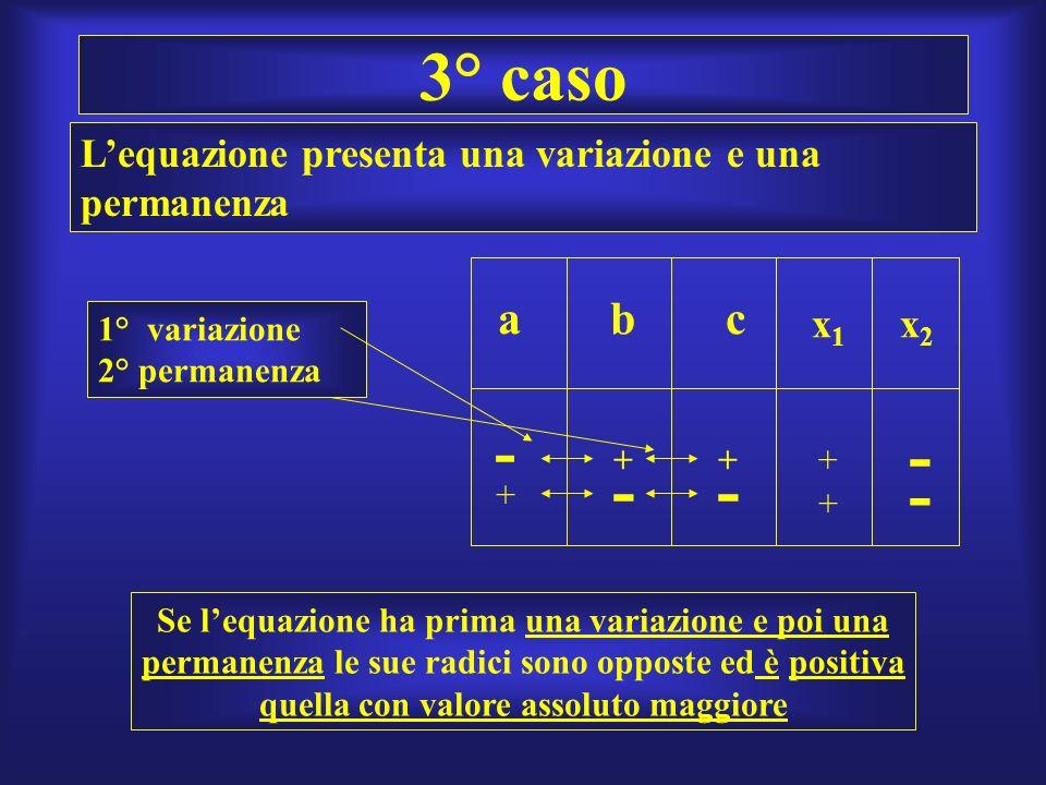 3° caso L'equazione presenta una variazione e una permanenza. a. b. c. x1. x2. 1° variazione 2° permanenza.