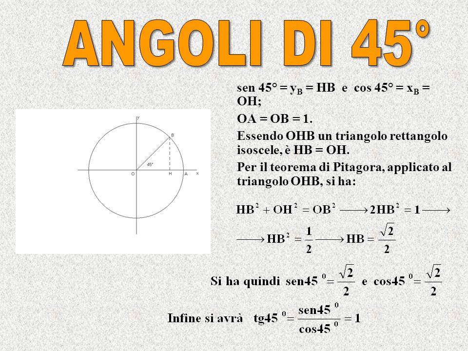 ANGOLI DI 45° sen 45° = yB = HB e cos 45° = xB = OH; OA = OB = 1.