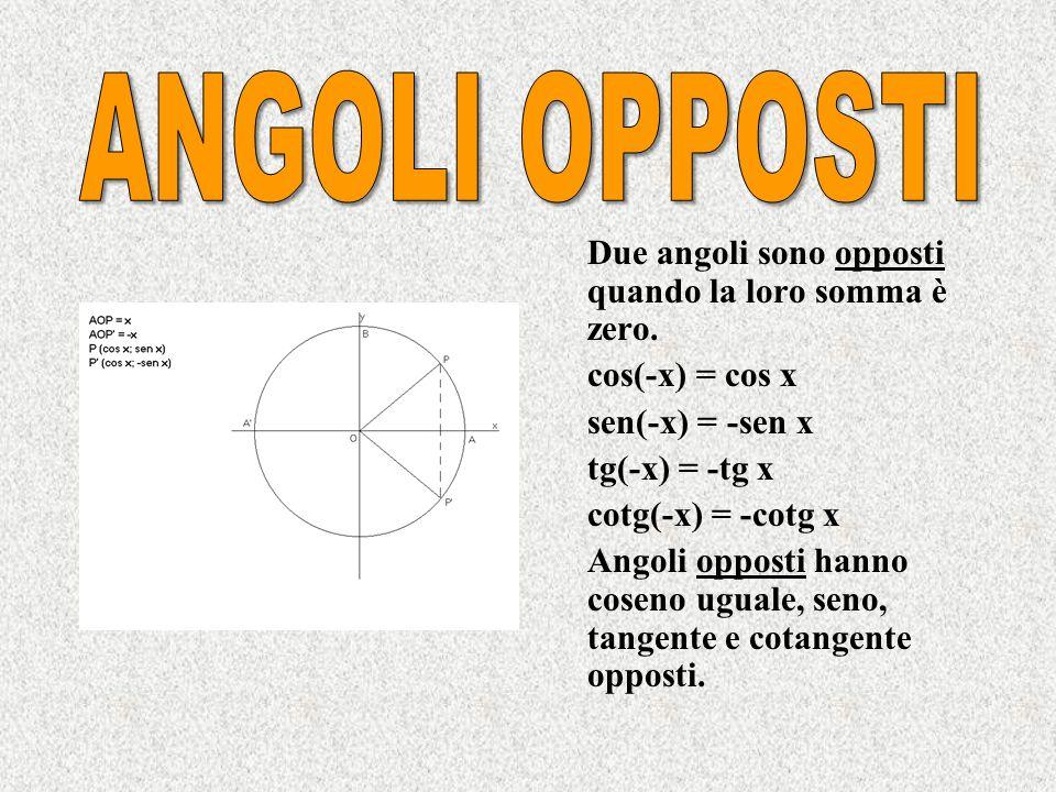 ANGOLI OPPOSTI Due angoli sono opposti quando la loro somma è zero.