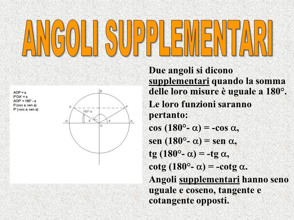 ANGOLI SUPPLEMENTARI Due angoli si dicono supplementari quando la somma delle loro misure è uguale a 180°.