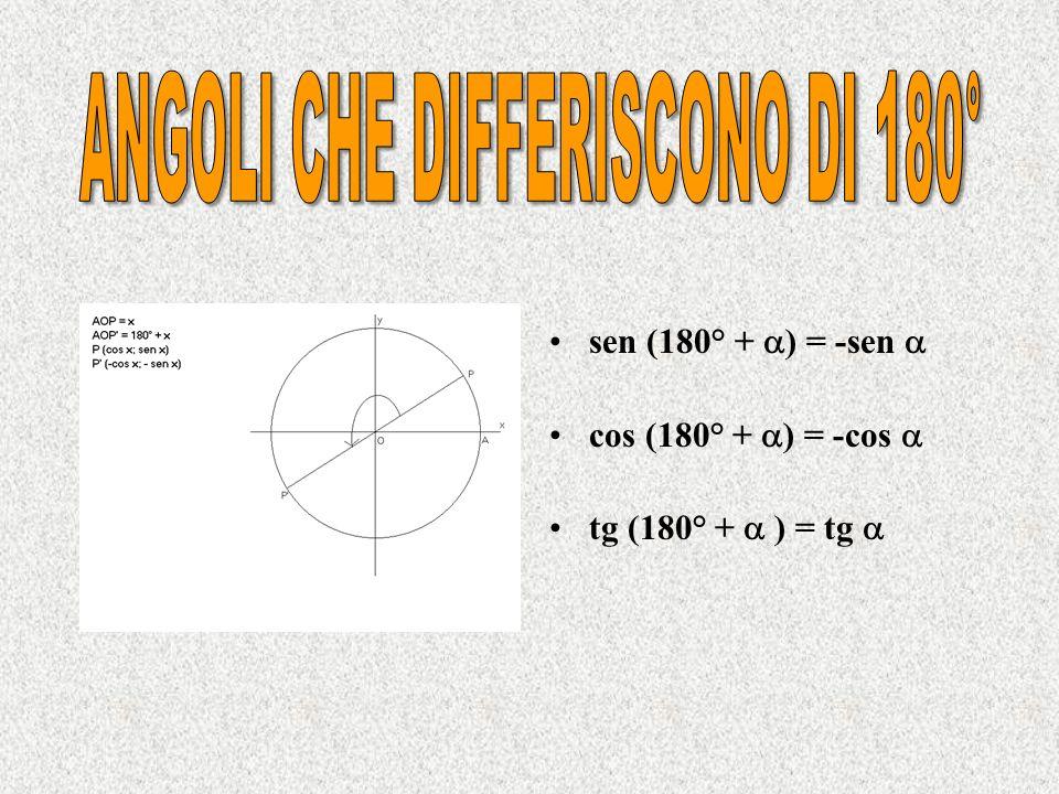 ANGOLI CHE DIFFERISCONO DI 180°