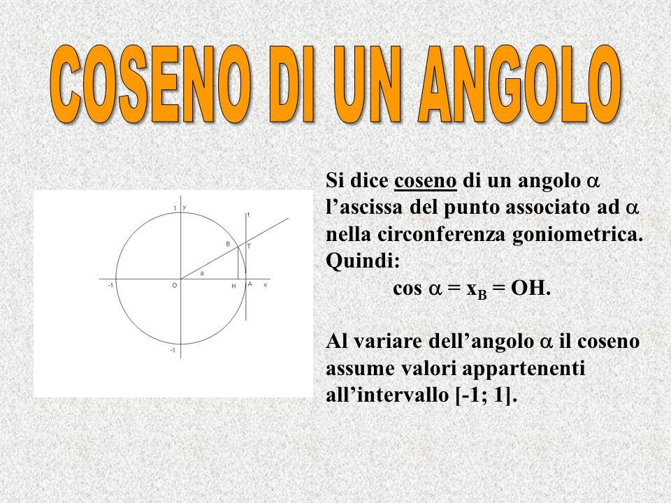 COSENO DI UN ANGOLO Si dice coseno di un angolo  l'ascissa del punto associato ad  nella circonferenza goniometrica.