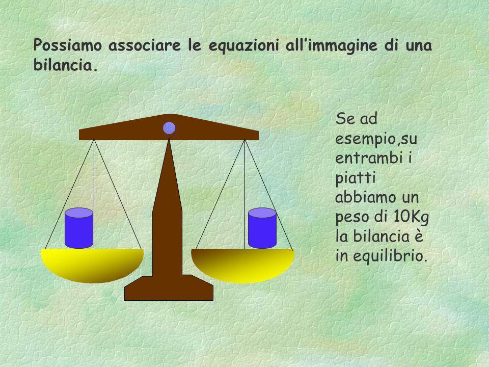 Possiamo associare le equazioni all'immagine di una bilancia.