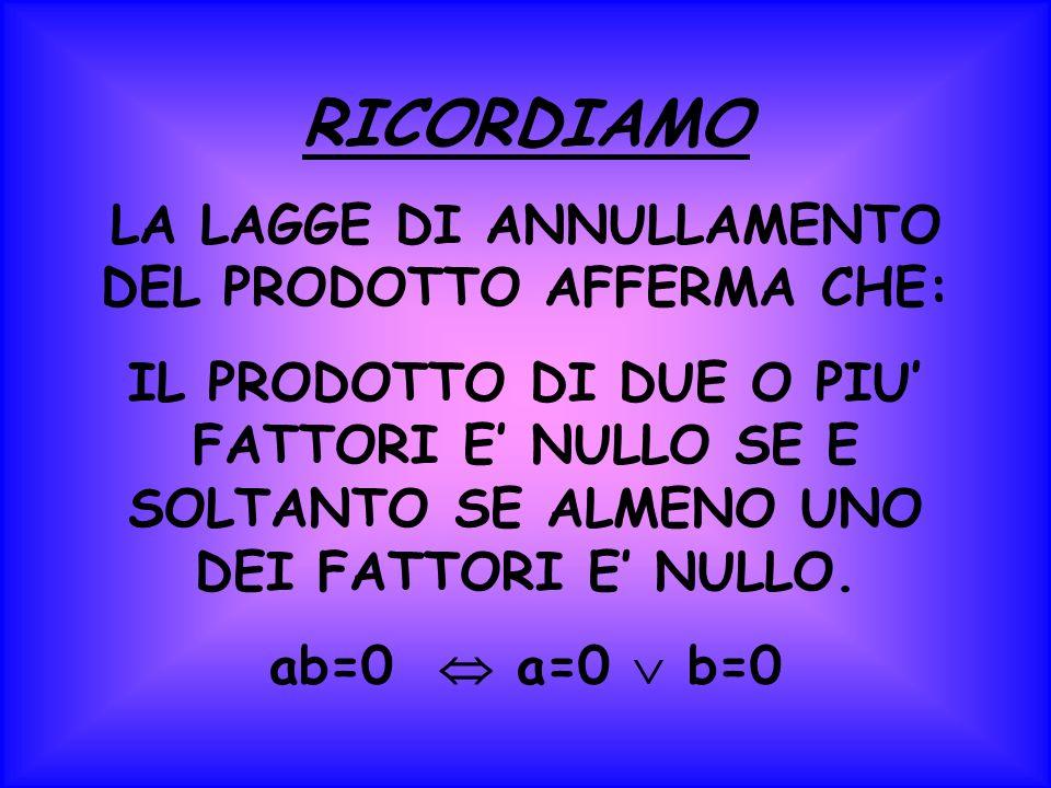 LA LAGGE DI ANNULLAMENTO DEL PRODOTTO AFFERMA CHE: