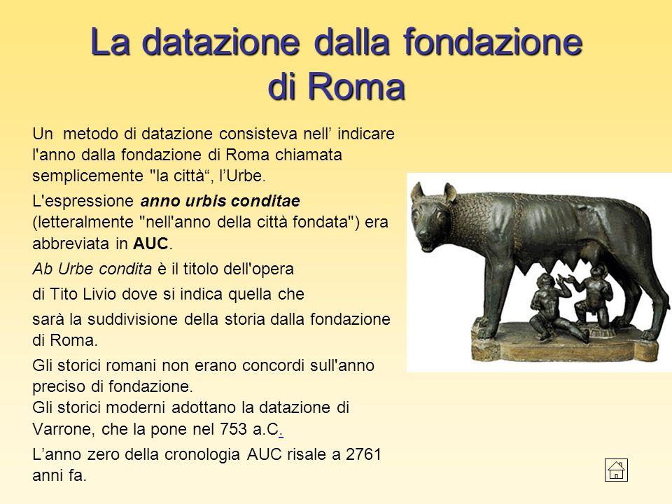 La datazione dalla fondazione di Roma