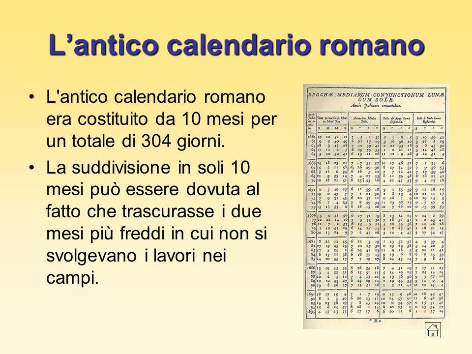 L'antico calendario romano