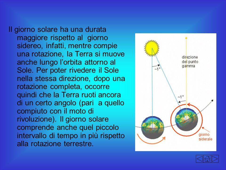 Il giorno solare ha una durata maggiore rispetto al giorno sidereo, infatti, mentre compie una rotazione, la Terra si muove anche lungo l'orbita attorno al Sole.