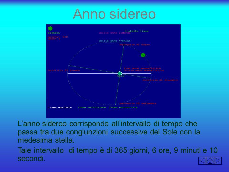Anno sidereo L'anno sidereo corrisponde all'intervallo di tempo che passa tra due congiunzioni successive del Sole con la medesima stella.
