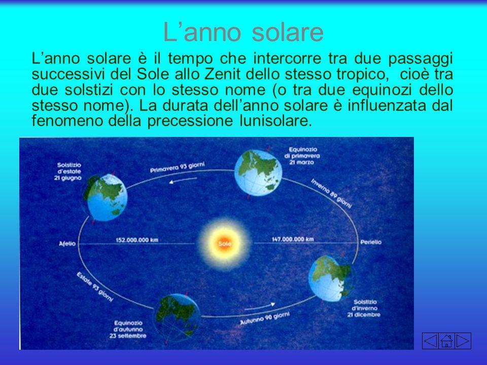 L'anno solare