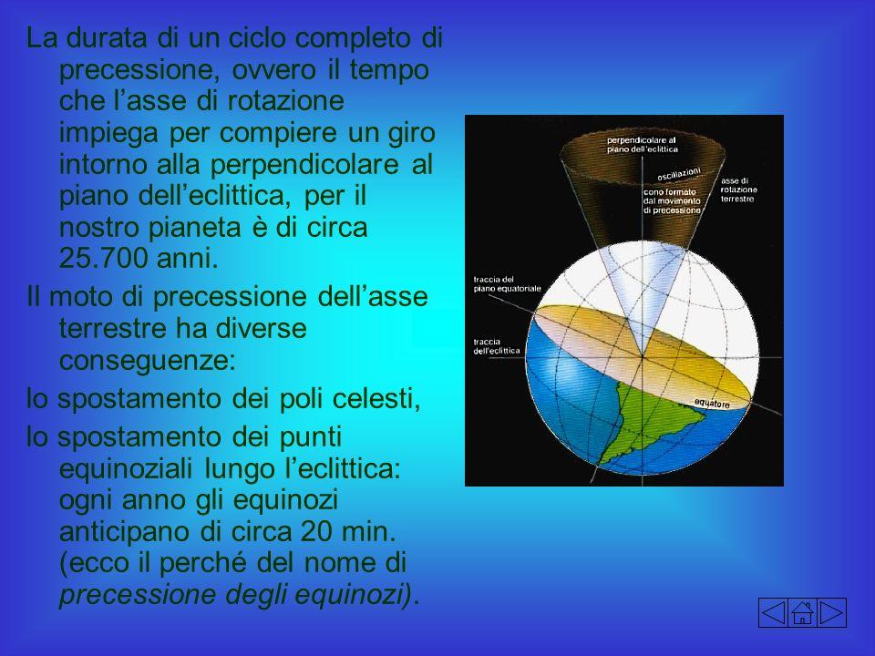 La durata di un ciclo completo di precessione, ovvero il tempo che l'asse di rotazione impiega per compiere un giro intorno alla perpendicolare al piano dell'eclittica, per il nostro pianeta è di circa 25.700 anni.