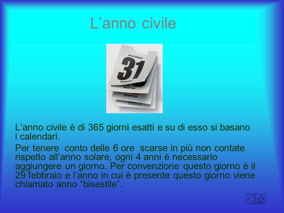 L'anno civile L'anno civile è di 365 giorni esatti e su di esso si basano i calendari.