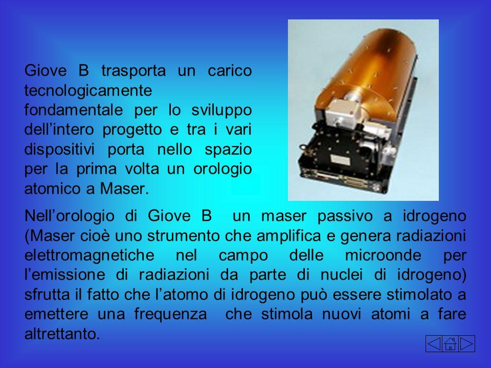 Giove B trasporta un carico tecnologicamente fondamentale per lo sviluppo dell'intero progetto e tra i vari dispositivi porta nello spazio per la prima volta un orologio atomico a Maser.
