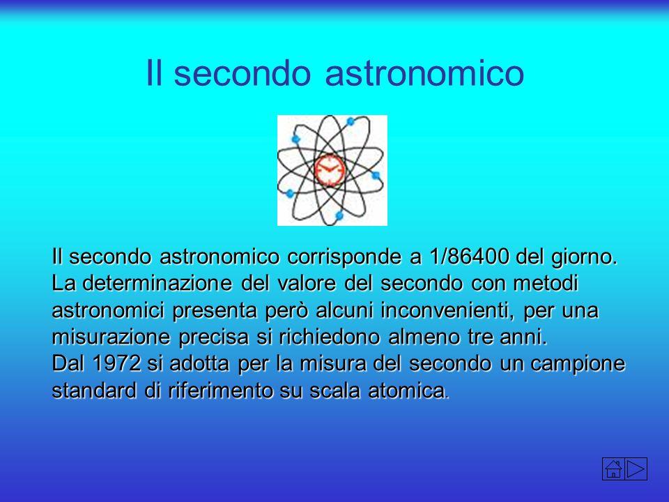 Il secondo astronomico